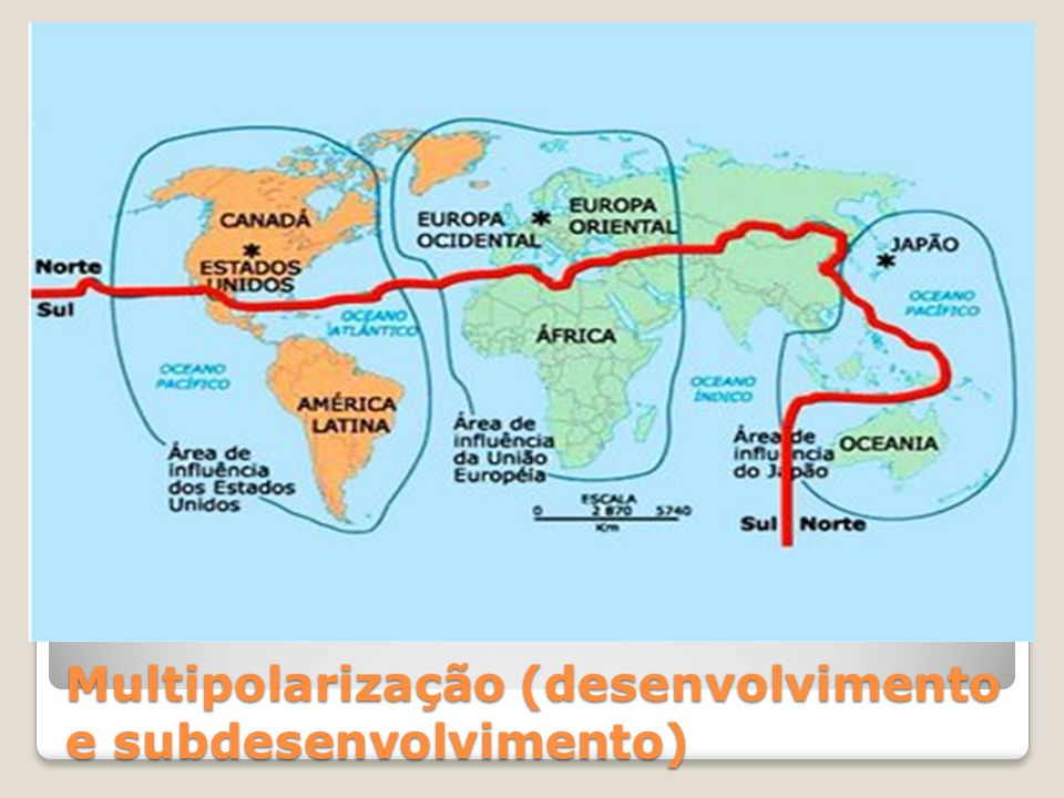 Multipolarização (desenvolvimento e subdesenvolvimento)