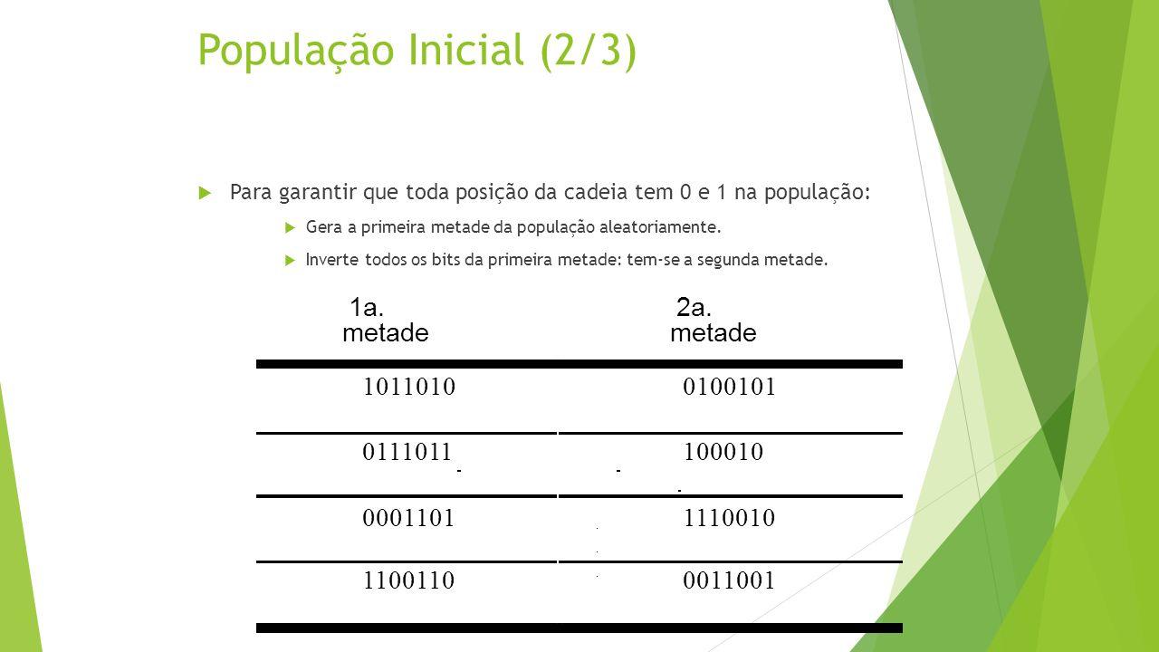 População Inicial (2/3) 1a. metade 2a. metade 1011010 0100101 0111011