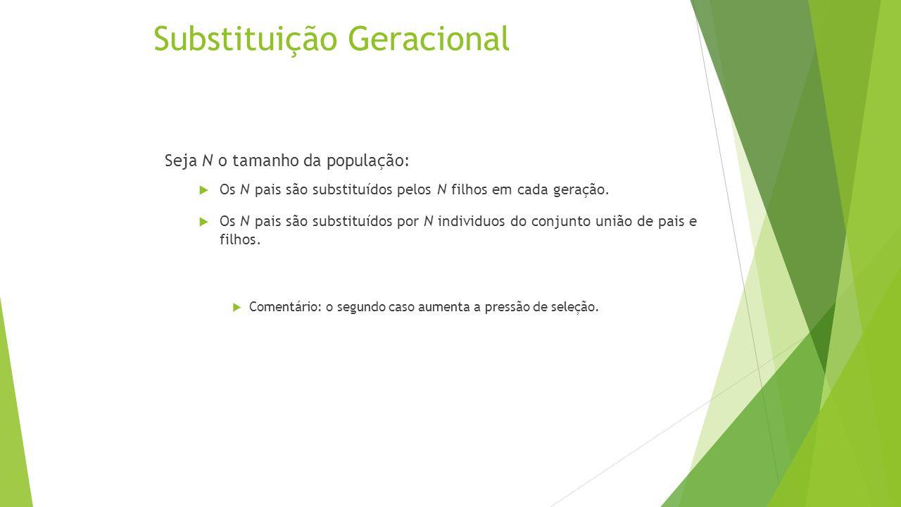 Substituição Geracional