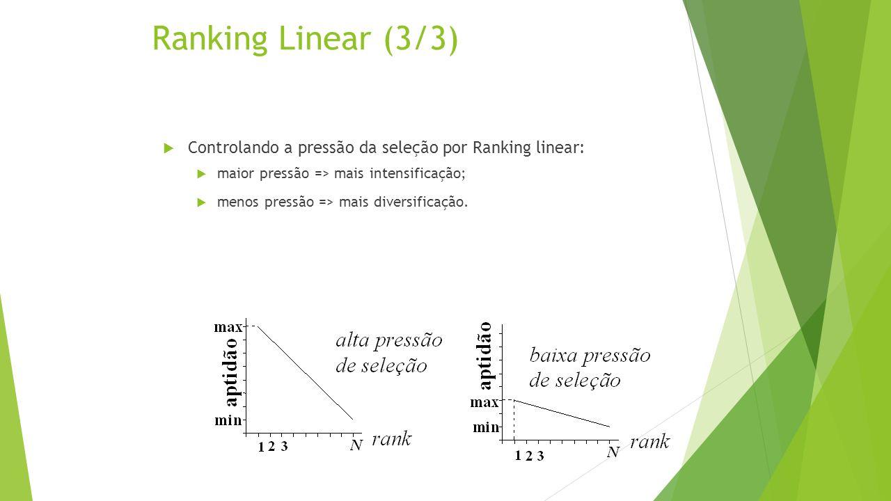 Ranking Linear (3/3) Controlando a pressão da seleção por Ranking linear: maior pressão => mais intensificação;
