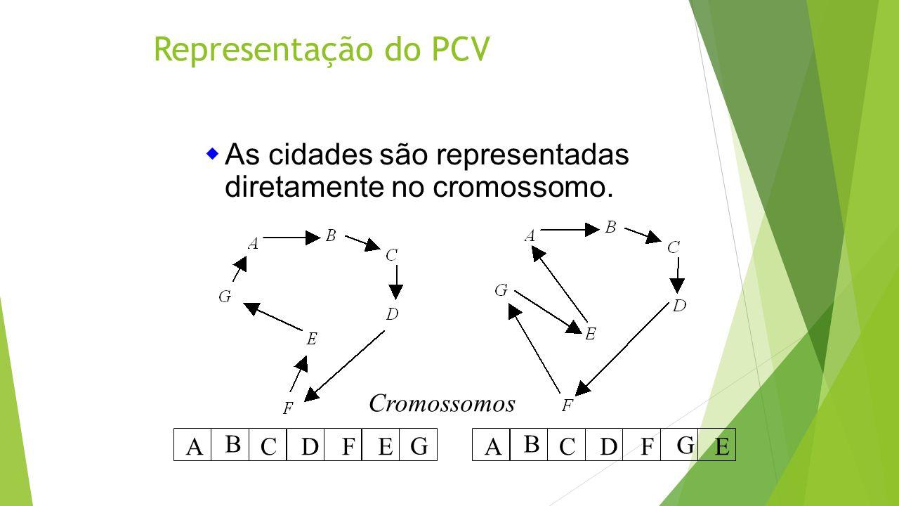 Representação do PCV As cidades são representadas diretamente no cromossomo. Cromossomos. A. C.