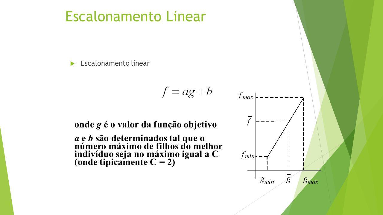 Escalonamento Linear onde g é o valor da função objetivo