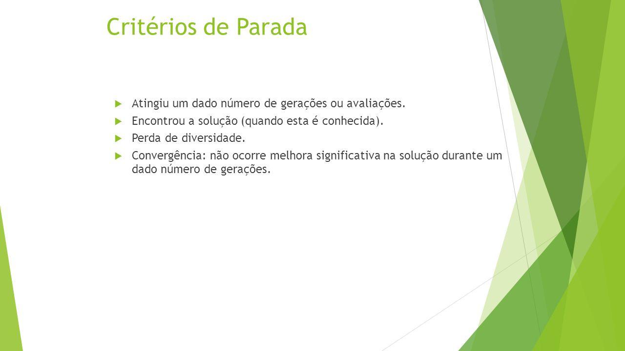 Critérios de Parada Atingiu um dado número de gerações ou avaliações.