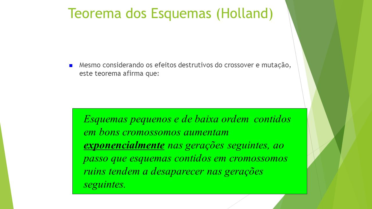Teorema dos Esquemas (Holland)