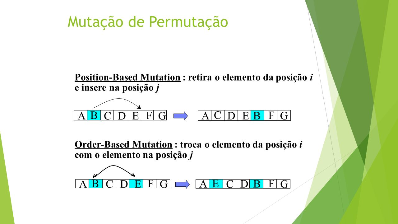 Mutação de Permutação A C D E F G B A C D F G B E