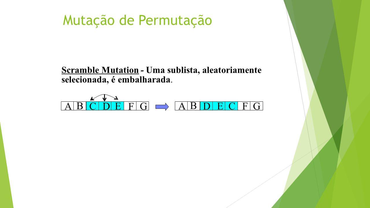 Mutação de Permutação A F G B E C D