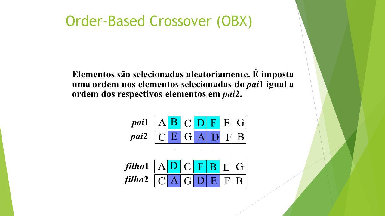 Order-Based Crossover (OBX)