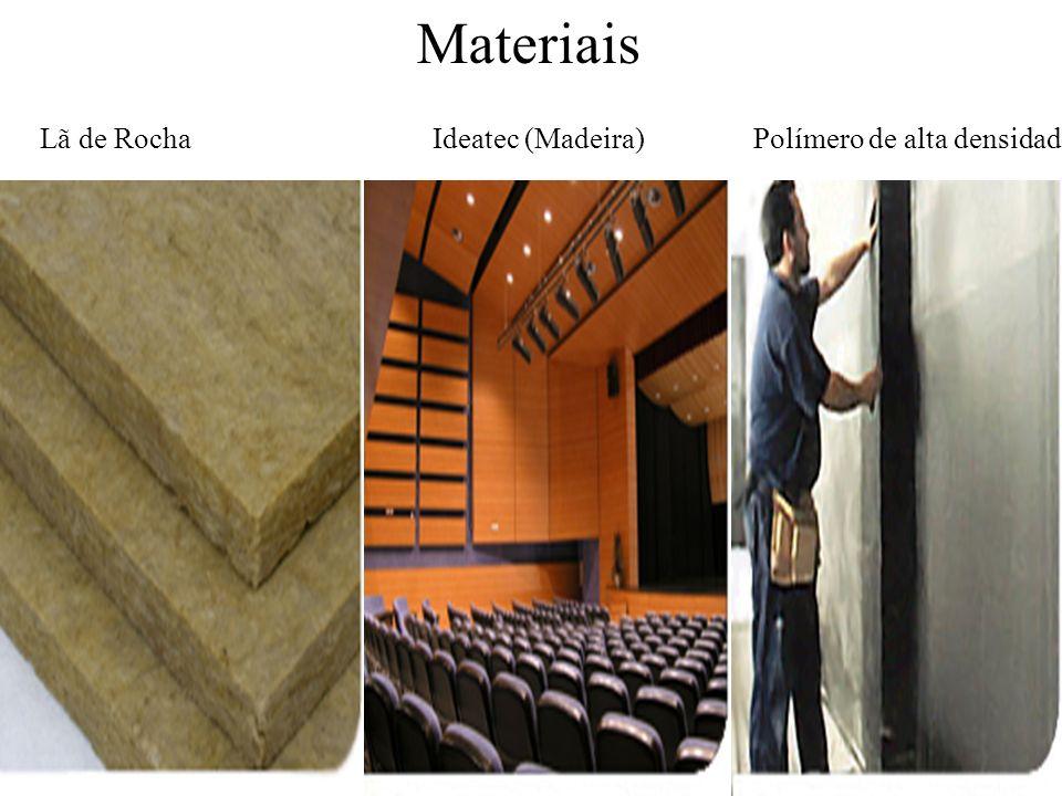 Materiais Lã de Rocha Ideatec (Madeira) Polímero de alta densidade.