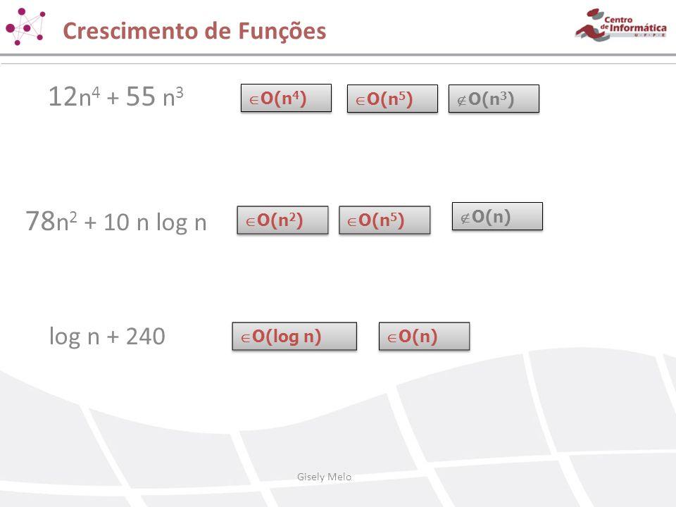 12n4 + 55 n3 78n2 + 10 n log n Crescimento de Funções log n + 240