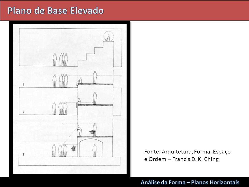 Plano de Base Elevado Fonte: Arquitetura, Forma, Espaço e Ordem – Francis D.