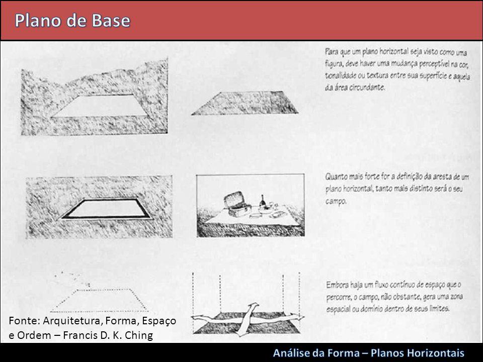 Plano de Base Fonte: Arquitetura, Forma, Espaço e Ordem – Francis D.