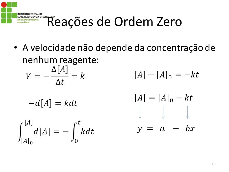 Reações de Ordem Zero A velocidade não depende da concentração de nenhum reagente: 𝑉=− ∆ 𝐴 ∆𝑡 =𝑘.