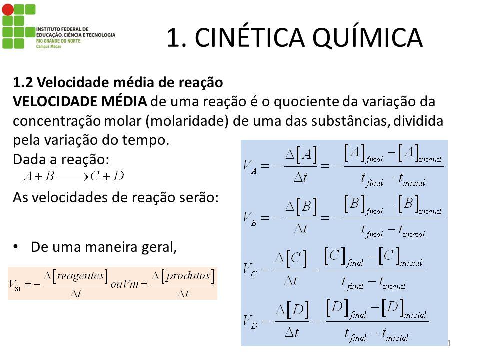 1. CINÉTICA QUÍMICA 1.2 Velocidade média de reação