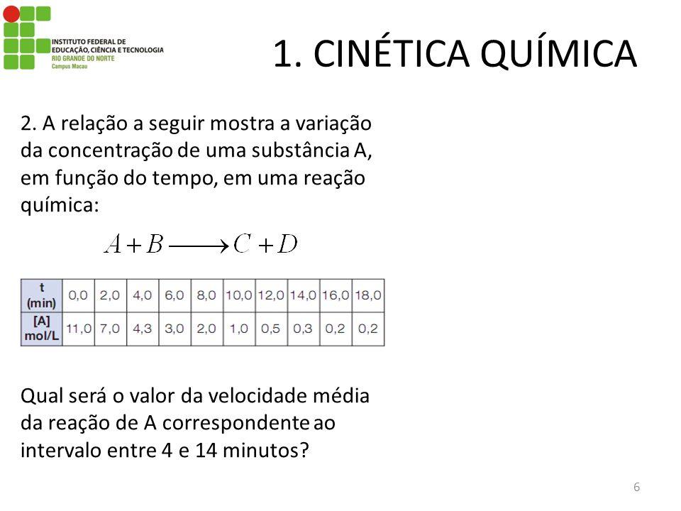 1. CINÉTICA QUÍMICA 2. A relação a seguir mostra a variação da concentração de uma substância A, em função do tempo, em uma reação química: