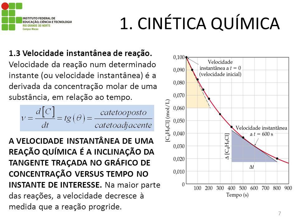 1. CINÉTICA QUÍMICA 1.3 Velocidade instantânea de reação.