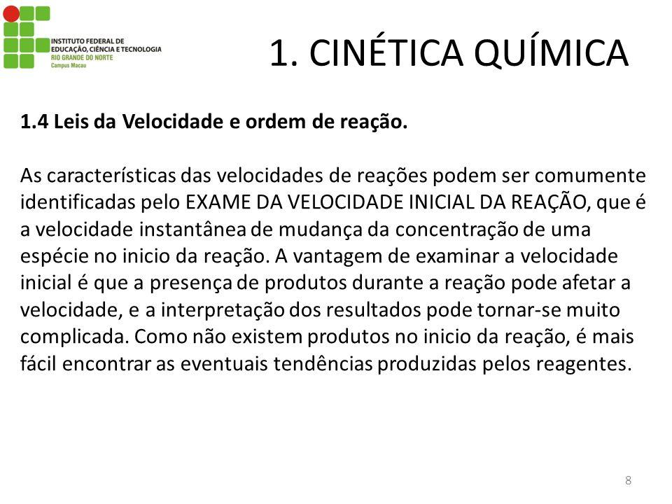 1. CINÉTICA QUÍMICA 1.4 Leis da Velocidade e ordem de reação.