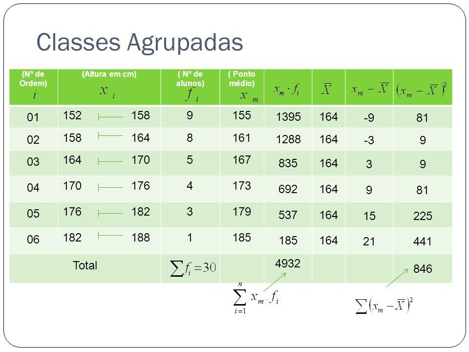 Classes Agrupadas (Nº de Ordem) (Altura em cm) ( Nº de alunos) 01. 152 158. 9. 02.