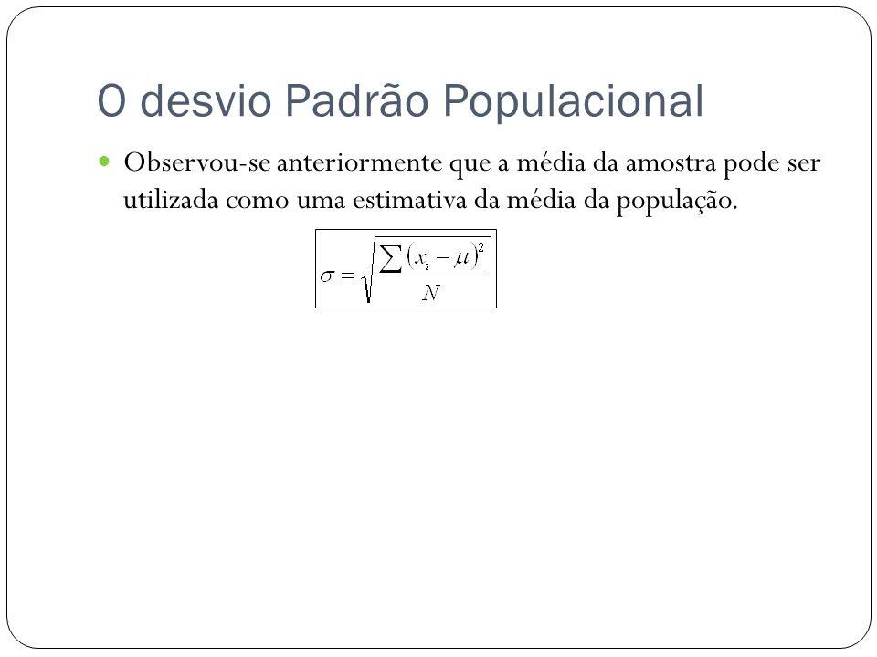 O desvio Padrão Populacional