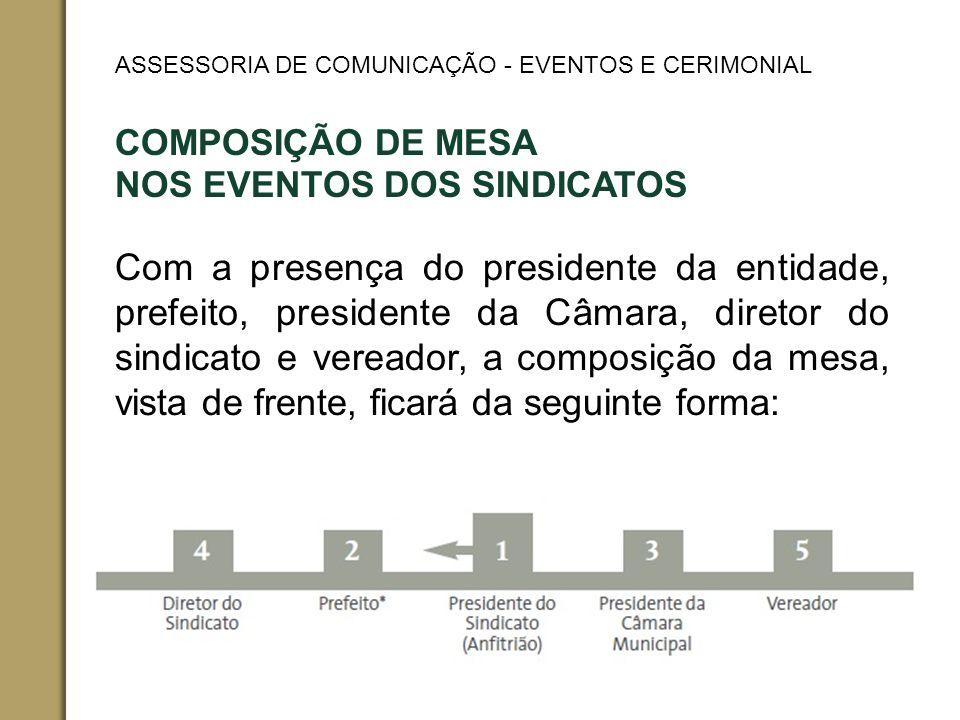 COMPOSIÇÃO DE MESA NOS EVENTOS DOS SINDICATOS