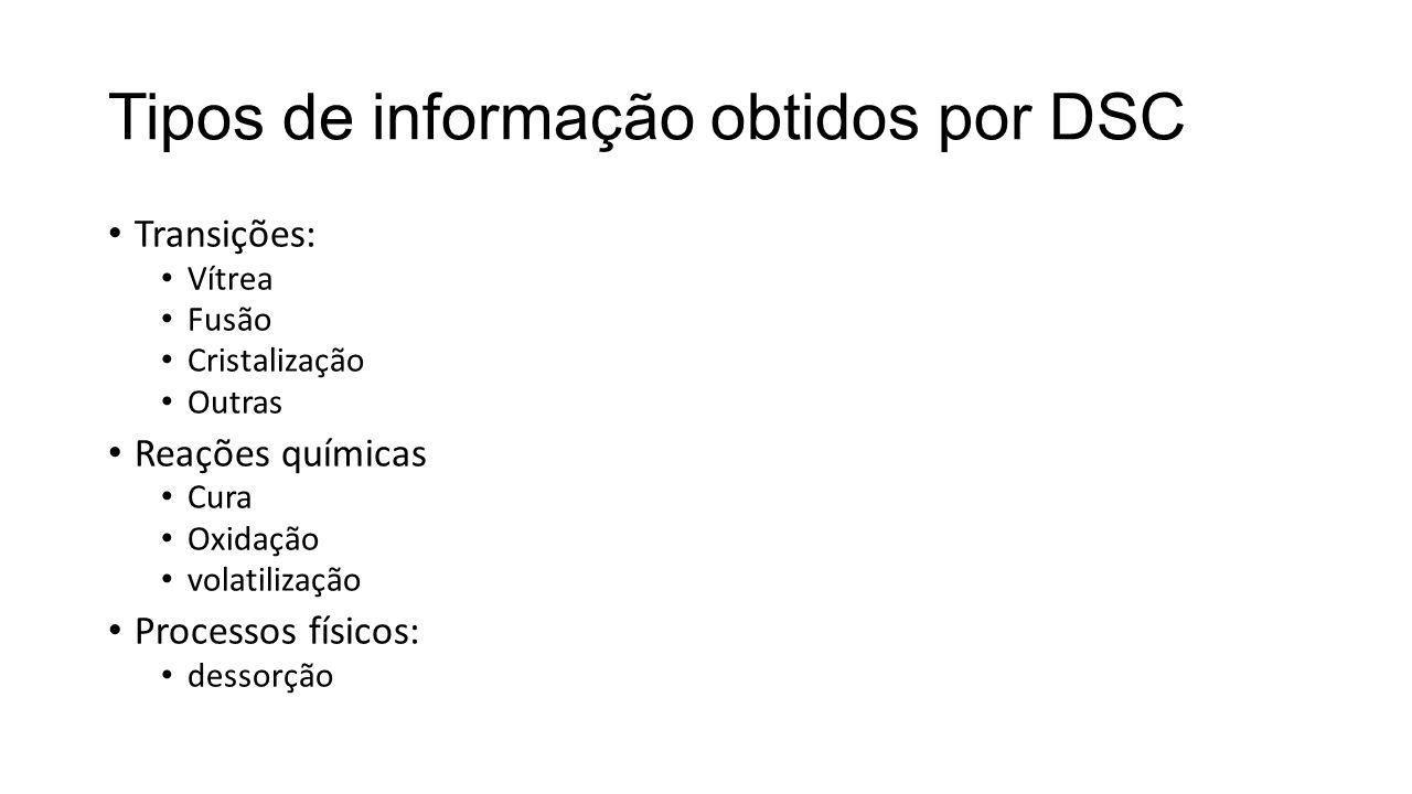 Tipos de informação obtidos por DSC