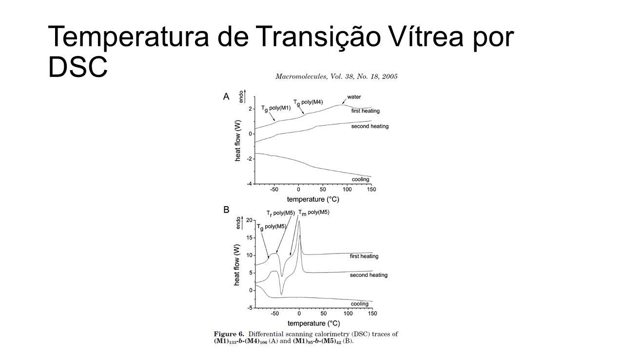 Temperatura de Transição Vítrea por DSC