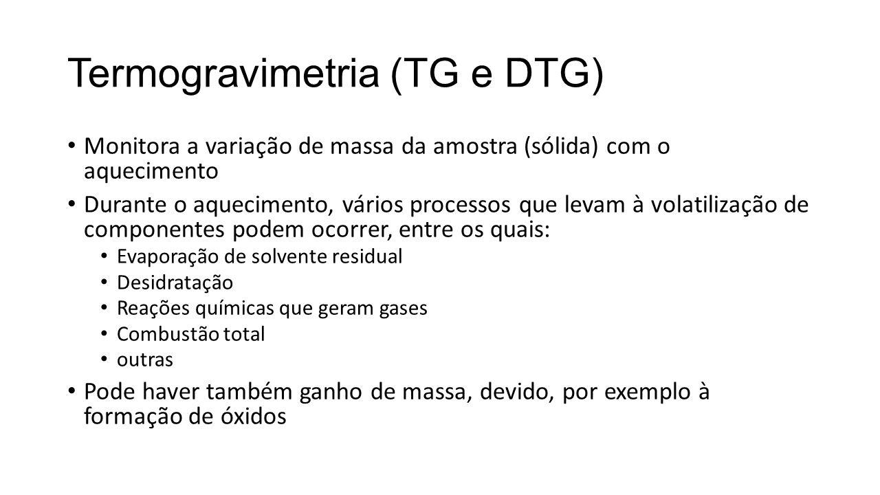 Termogravimetria (TG e DTG)