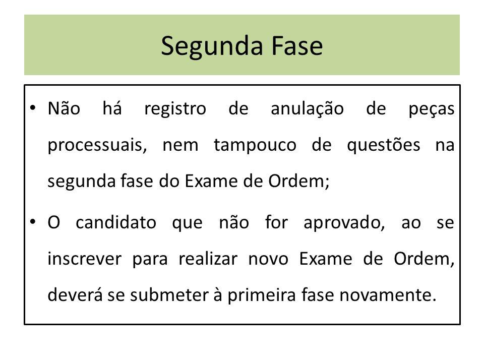 Segunda Fase Não há registro de anulação de peças processuais, nem tampouco de questões na segunda fase do Exame de Ordem;