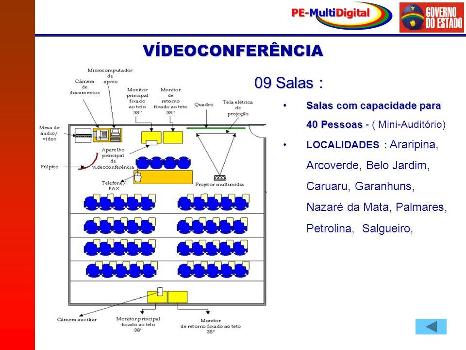 VÍDEOCONFERÊNCIA 09 Salas :