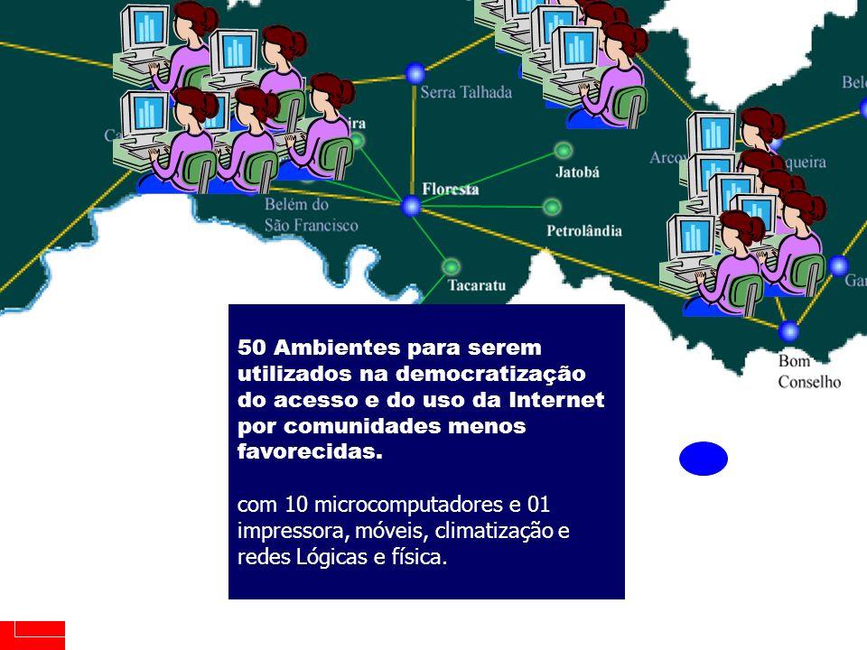 9 GOVERNO DO ESTADO DE PERNAMBUCO. SARE. Projeto PE-MULTIDIGITAL. ABRANGÊNCIA.
