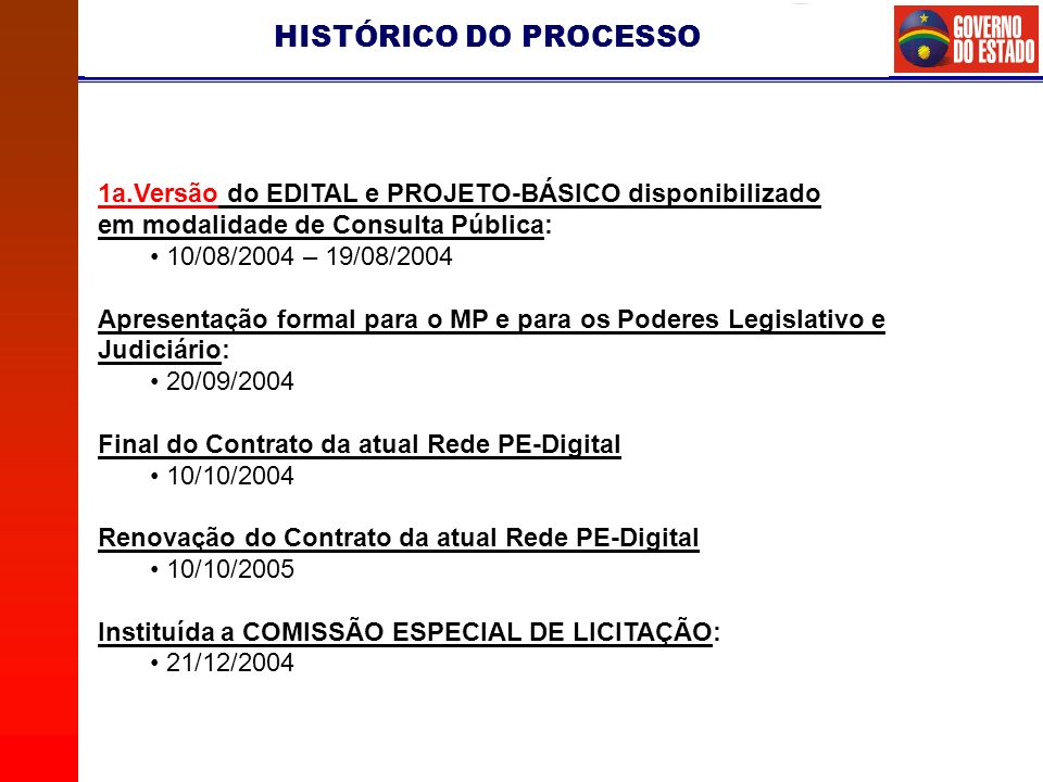 HISTÓRICO DO PROCESSO 1a.Versão do EDITAL e PROJETO-BÁSICO disponibilizado. em modalidade de Consulta Pública: