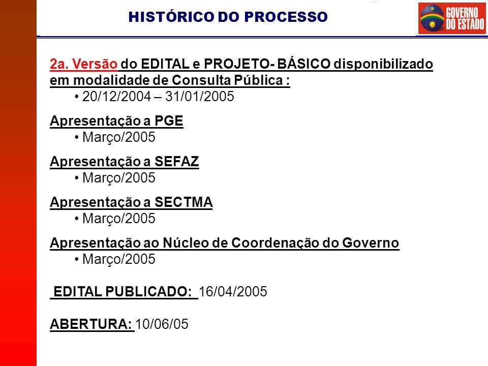 HISTÓRICO DO PROCESSO 2a. Versão do EDITAL e PROJETO- BÁSICO disponibilizado. em modalidade de Consulta Pública :