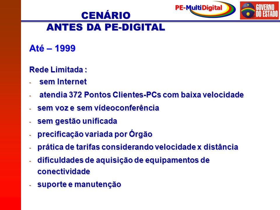 CENÁRIO ANTES DA PE-DIGITAL