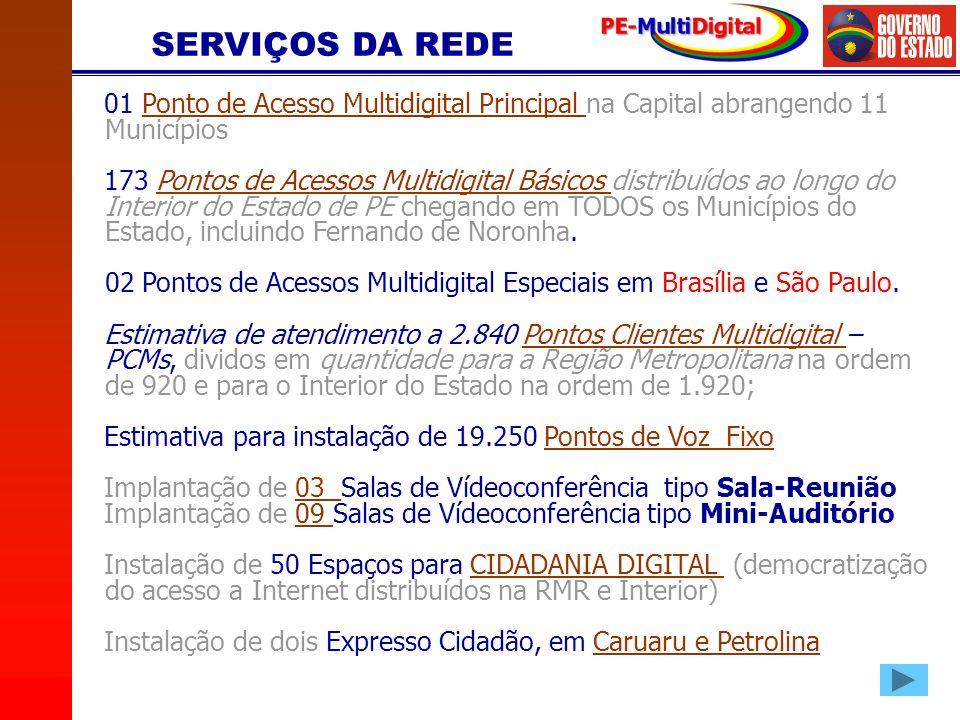 SERVIÇOS DA REDE 01 Ponto de Acesso Multidigital Principal na Capital abrangendo 11 Municípios.