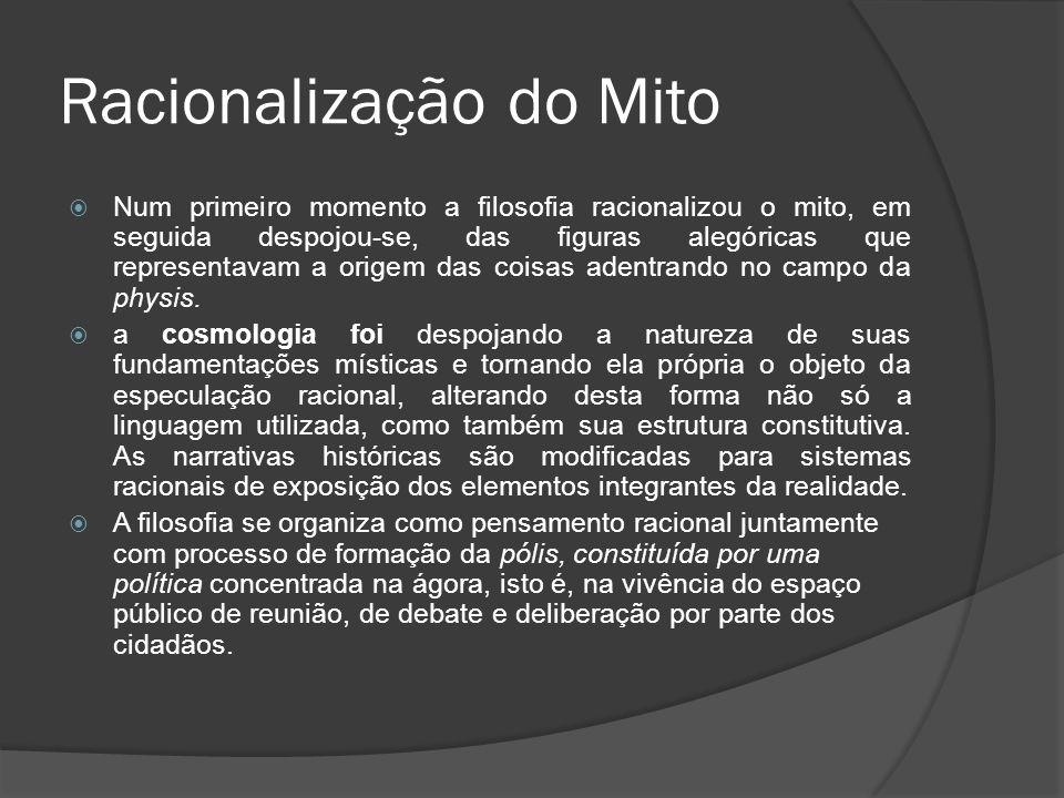 Racionalização do Mito