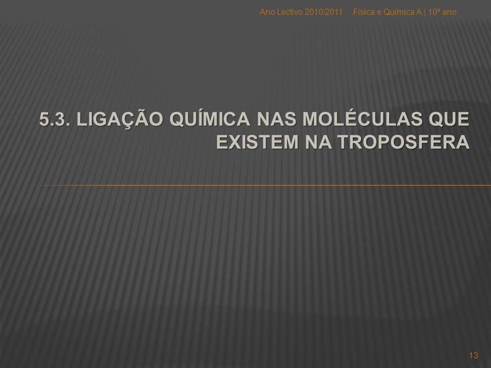 5.3. LIGAÇÃO QUÍMICA NAS MOLÉCULAS QUE EXISTEM NA TROPOSFERA