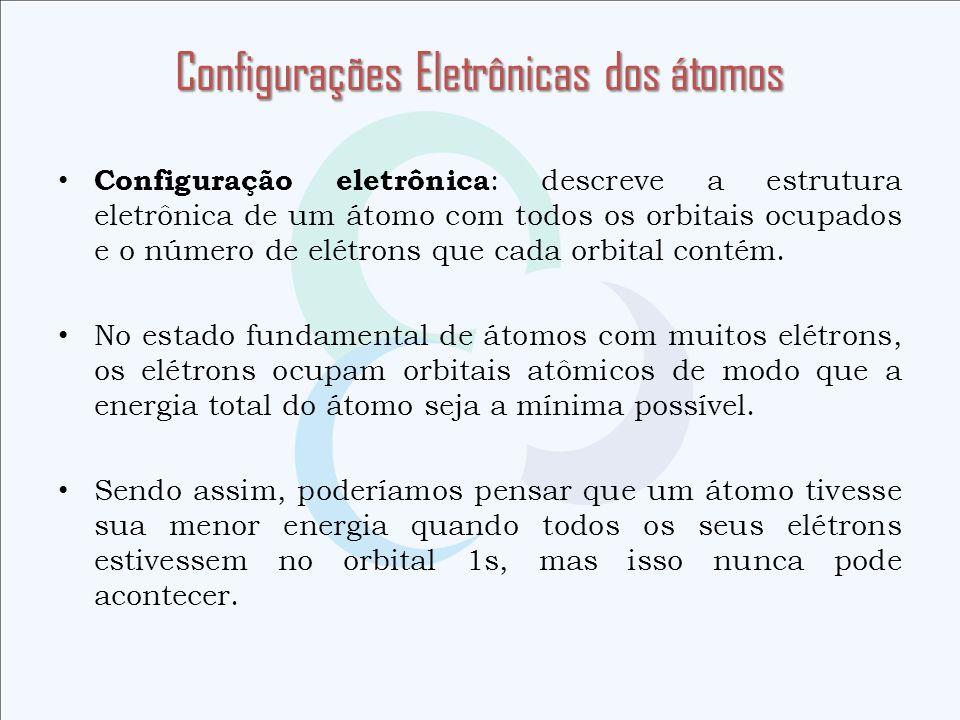 Configurações Eletrônicas dos átomos