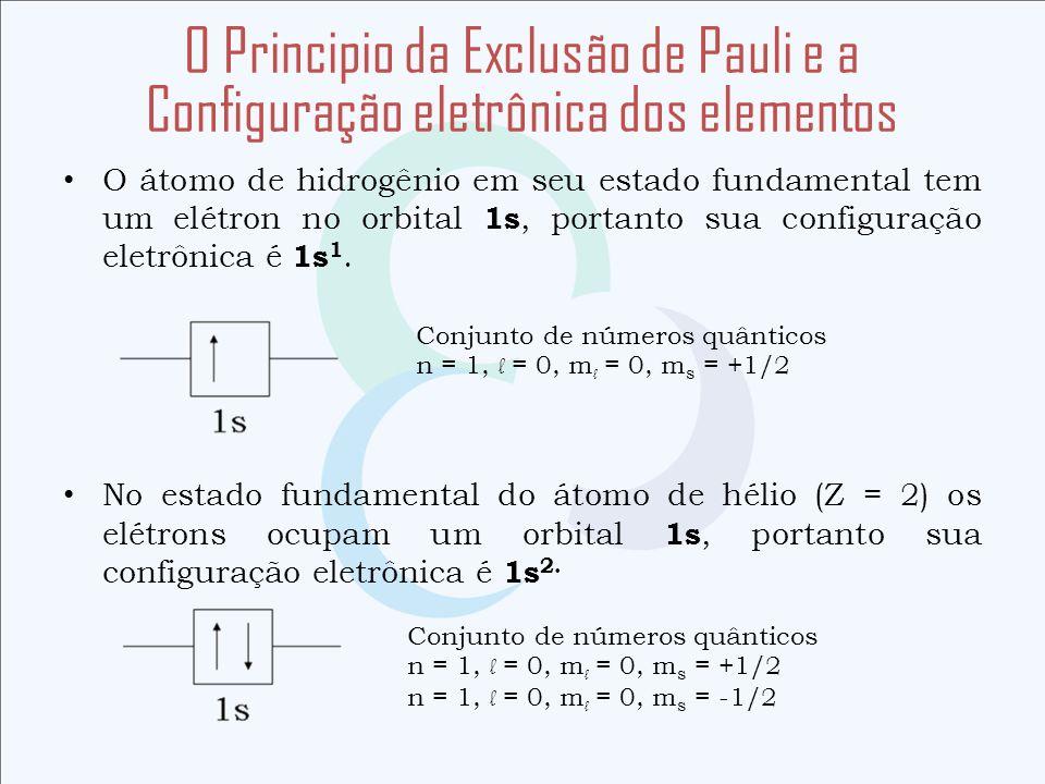 O Principio da Exclusão de Pauli e a Configuração eletrônica dos elementos
