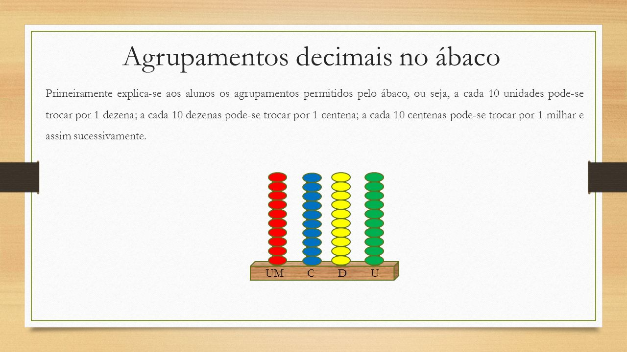 Agrupamentos decimais no ábaco