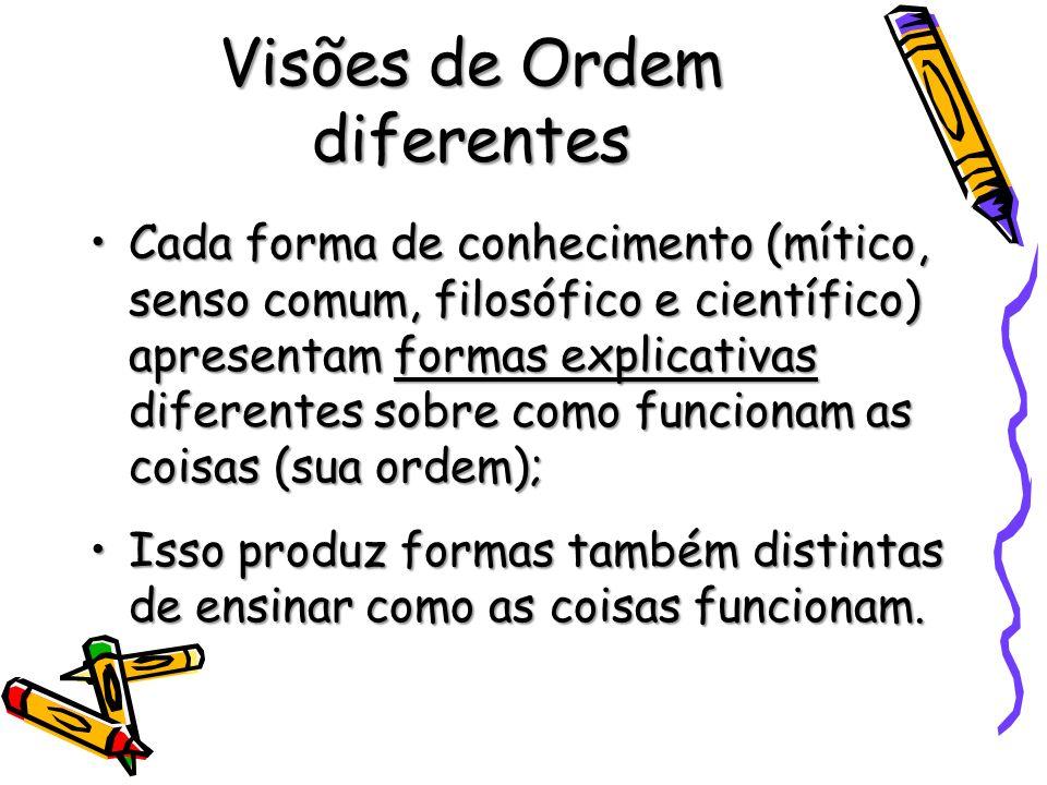 Visões de Ordem diferentes