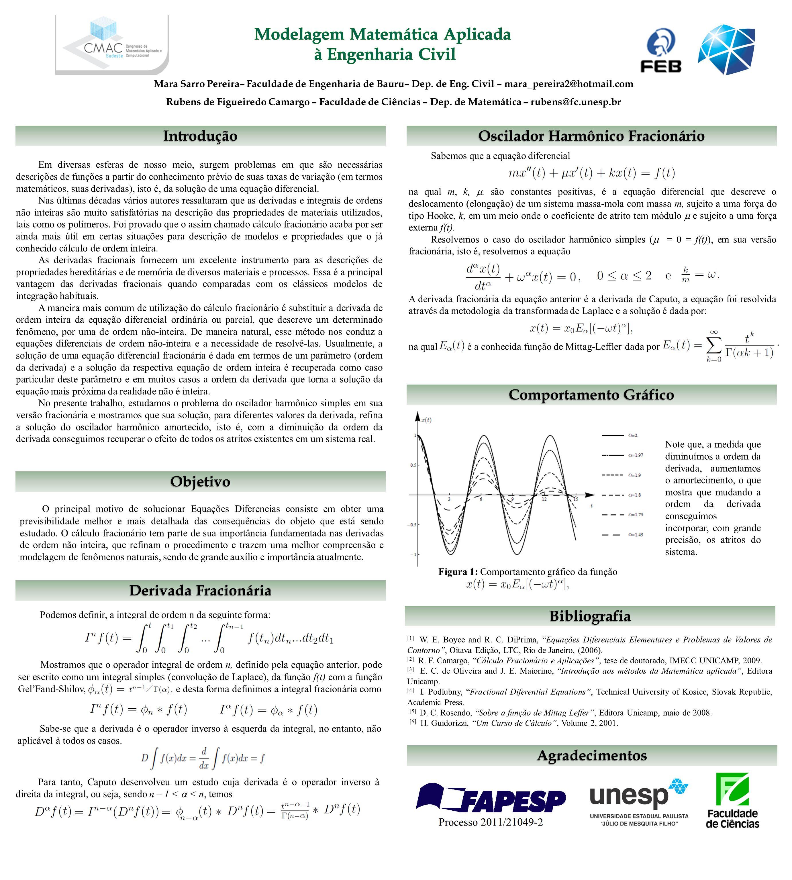 Modelagem Matemática Aplicada à Engenharia Civil