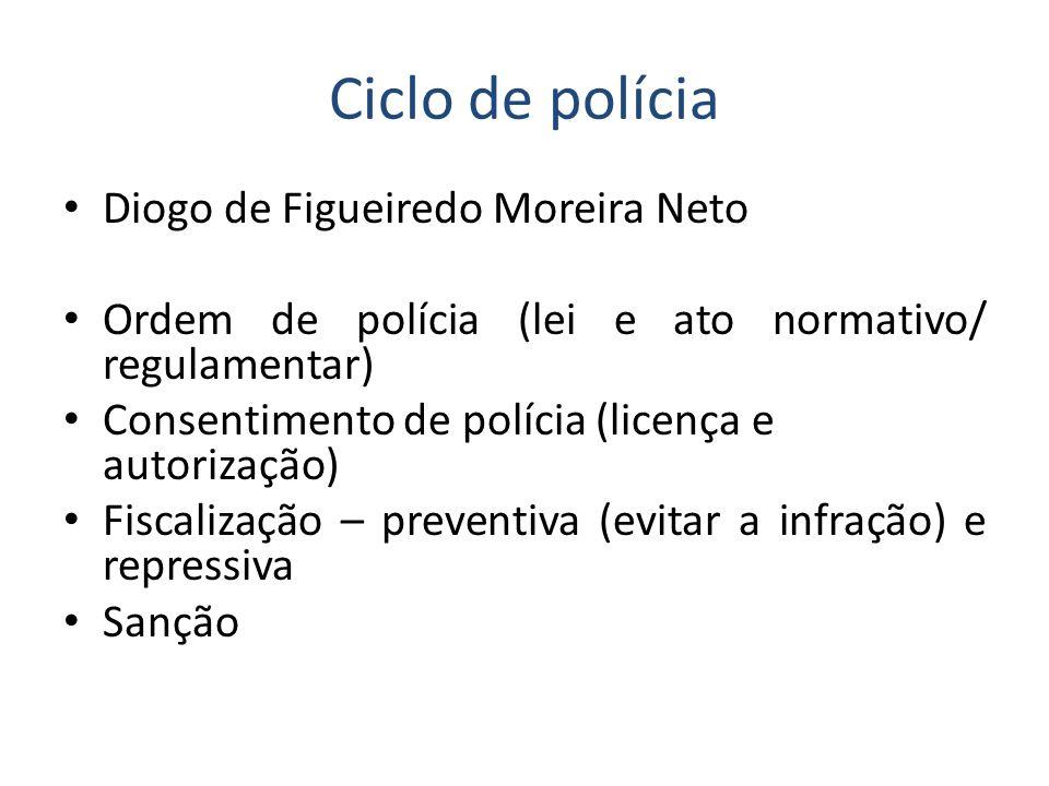 Ciclo de polícia Diogo de Figueiredo Moreira Neto