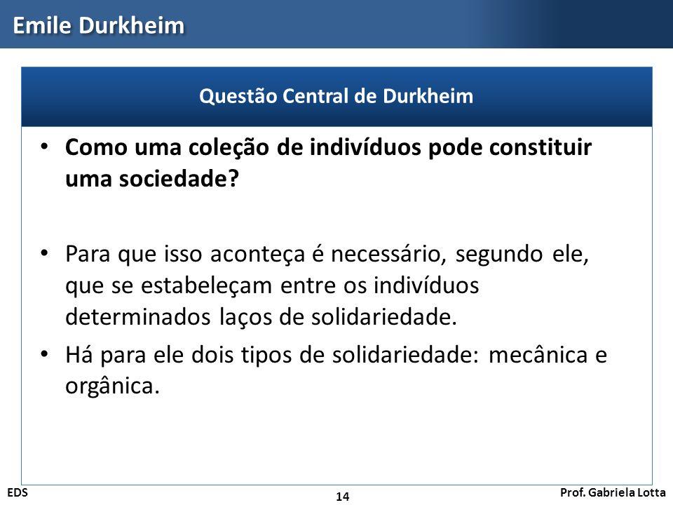 Questão Central de Durkheim