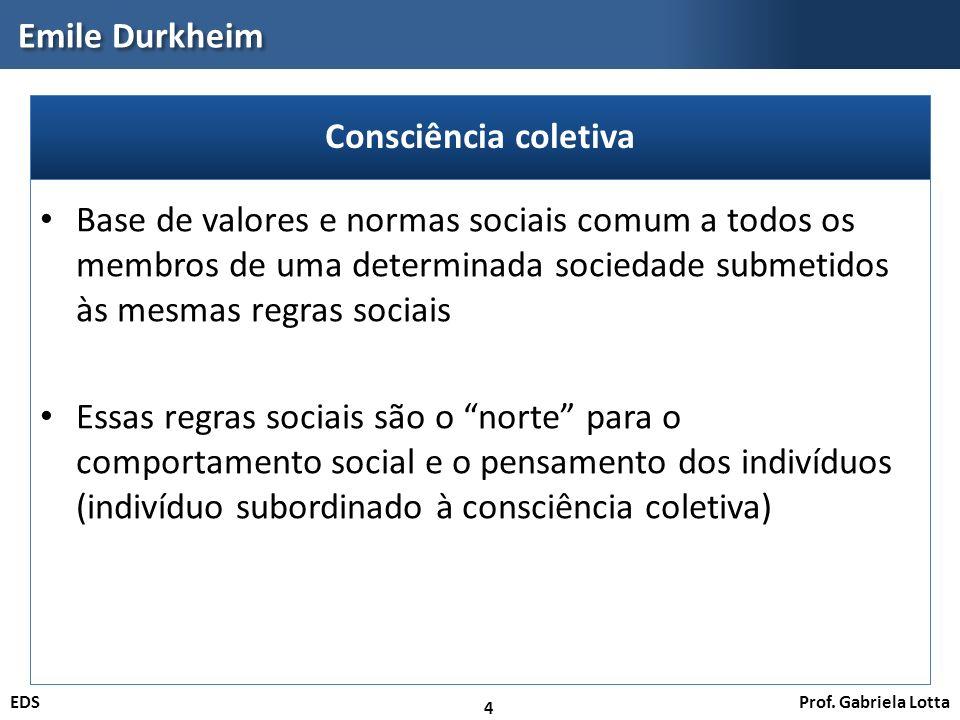 Emile Durkheim Consciência coletiva.