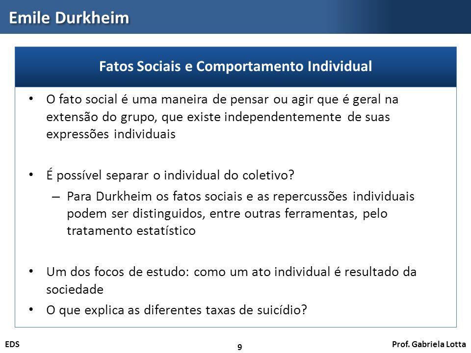 Fatos Sociais e Comportamento Individual