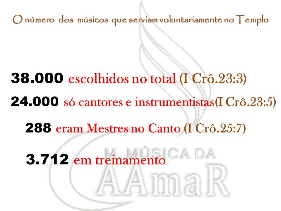 O número dos músicos que serviam voluntariamente no Templo