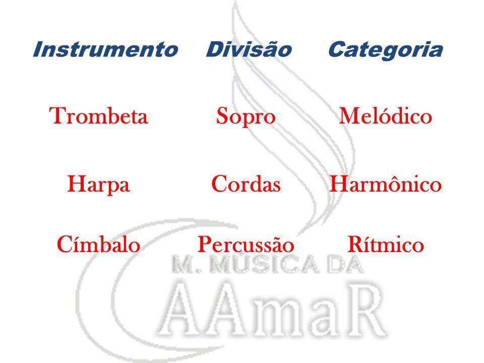Trombeta Sopro Melódico Harpa Cordas Harmônico Címbalo Percussão