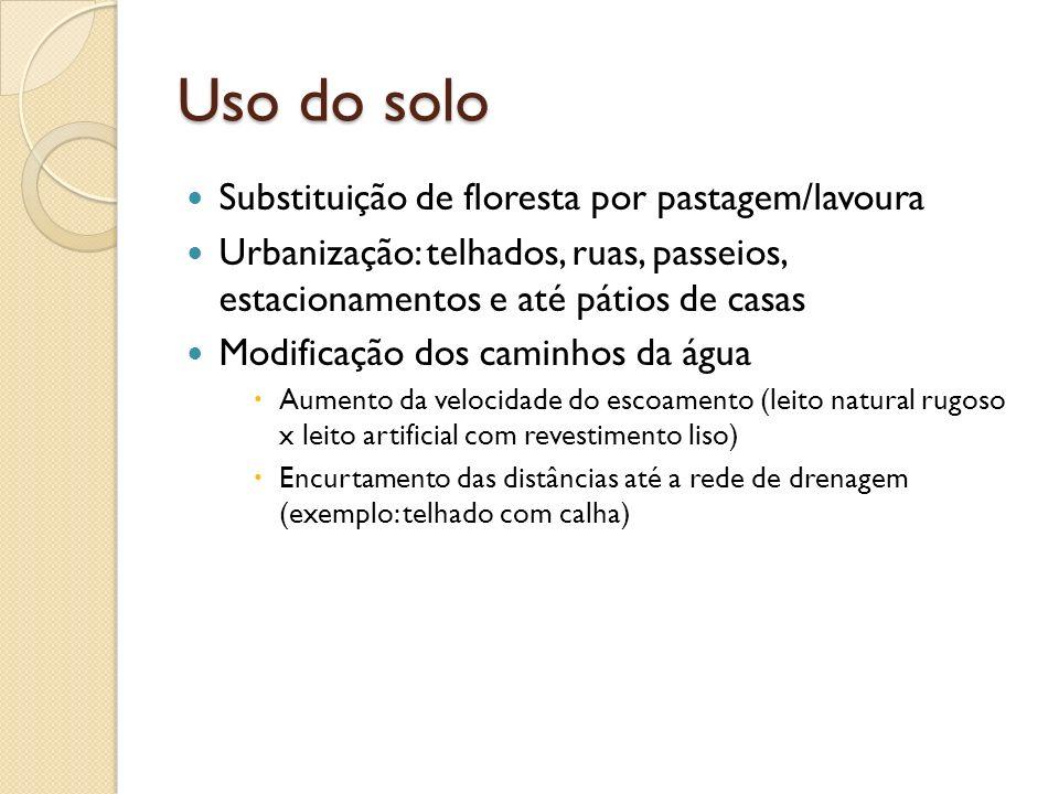 Uso do solo Substituição de floresta por pastagem/lavoura