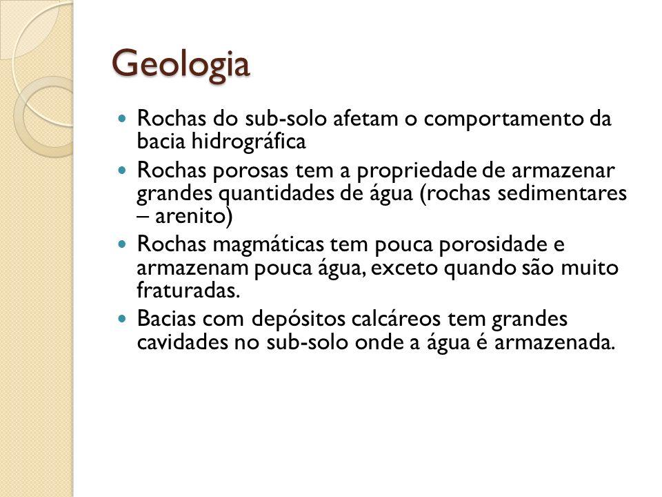 Geologia Rochas do sub-solo afetam o comportamento da bacia hidrográfica.