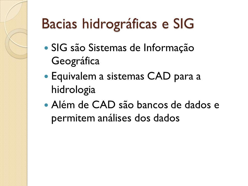Bacias hidrográficas e SIG