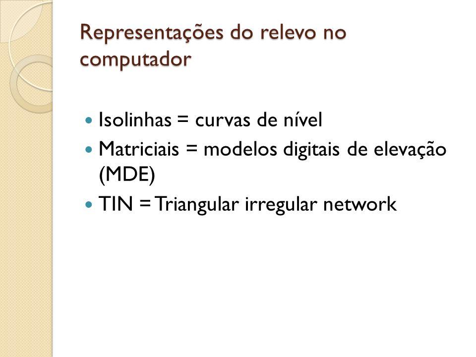 Representações do relevo no computador